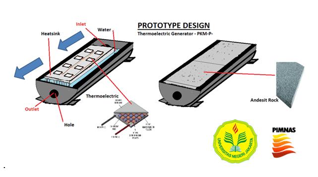Desain Reaktor Thermoelectric dengan Media Batu Andesit